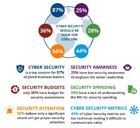 graphic-cybersecurity1